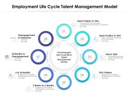 Employment Life Cycle Talent Management Model