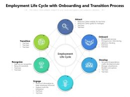 Employment Life Cycle With Onboarding And Transition Process