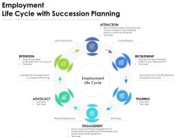Employment Life Cycle With Succession Planning