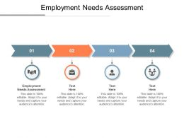 Employment Needs Assessment Ppt Powerpoint Presentation Ideas Smartart Cpb