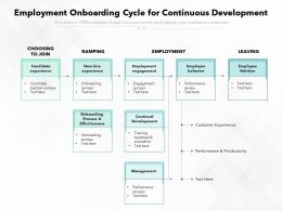 Employment Onboarding Cycle For Continuous Development
