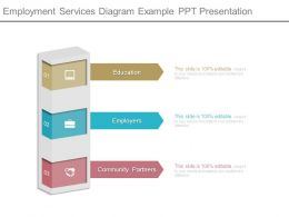 Employment Services Diagram Example Ppt Presentation