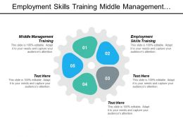 Employment Skills Training Middle Management Training Presentation Consultant Enmanagement Cpb