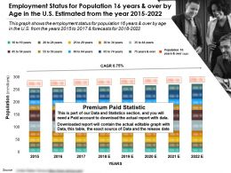 Employment Status Population 16 Years Over By Age In US Year 2015-2022
