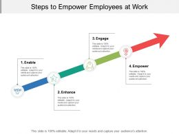 Empower With Employee Empowerment In Business