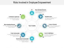 Empower With Employee Empowerment Wheel