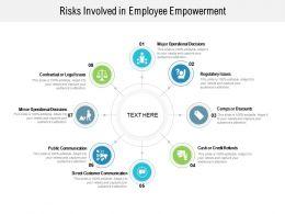 Empower With Employee Empowerment Wheel