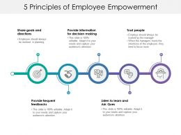 Empower With Principles Of Employee Empowerment
