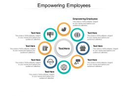 Empowering Employees Ppt Powerpoint Presentation Icon Objects Cpb