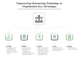 Empowering Outsourcing Technology To Organization Key Advantages