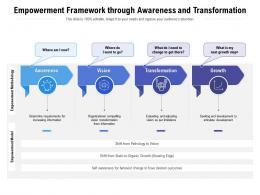 Empowerment Framework Through Awareness And Transformation