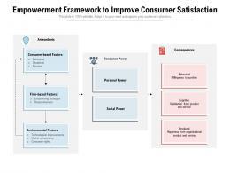 Empowerment Framework To Improve Consumer Satisfaction