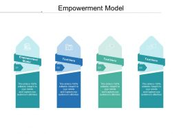 Empowerment Model Ppt Powerpoint Presentation File Guide Cpb