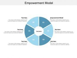 Empowerment Model Ppt Powerpoint Presentation Slides Background Cpb