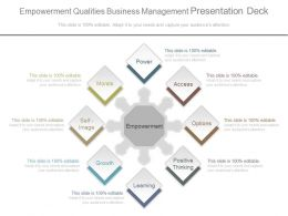 Empowerment Qualities Business Management Presentation Deck
