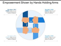 Empowerment Shown By Hands Holding Arms