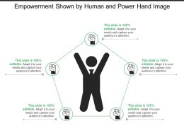 Empowerment Shown By Human And Power Hand Image