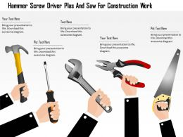 En Hammer Screw Driver Plas And Saw For Construction Work Powerpoint Template