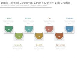 Enable Individual Management Layout Powerpoint Slide Graphics