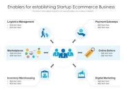 Enablers For Establishing Startup Ecommerce Business