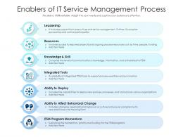 Enablers Of IT Service Management Process