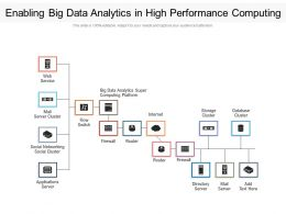 Enabling Big Data Analytics In High Performance Computing