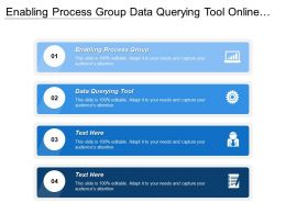 Enabling Process Group Data Querying Tool Online Advertising