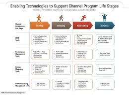 Enabling Technologies To Support Channel Program Life Stages