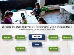 Encoding And Decoding Phase Of Interpersonal Communication Model