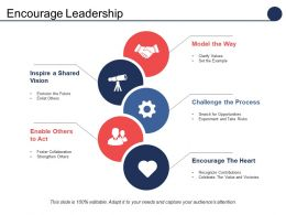 Encourage Leadership Inspire A Shared Vision Model The Way