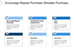 Encourage Repeat Purchase Simulate Purchase Larger Stocks Threat Entry