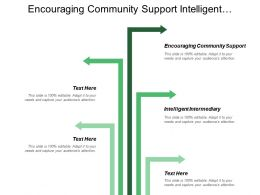 Encouraging Community Support Intelligent Intermediary Denies Information