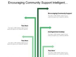 Encouraging Community Support Intelligent Intermediary Denies Information