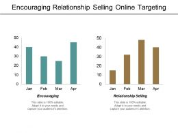 Encouraging Relationship Selling Online Targeting Perceptual Mapping Marketing Cpb