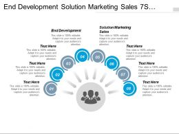 End Development Solution Marketing Sales 7s Digital Marketing Cpb