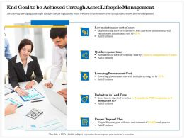 End Goal To Be Achieved Through Asset Lifecycle Management Comparison Ppt Powerpoint Grid