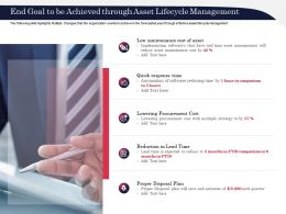 End Goal To Be Achieved Through Asset Lifecycle Management Real Ppt Powerpoint Guide