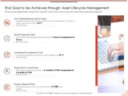 End Goal To Be Achieved Through Asset Lifecycle Management Save Ppt Powerpoint Presentation Show Topics