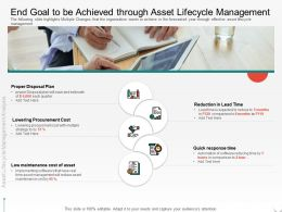 End Goal To Be Achieved Through Asset Lifecycle Management Text Ppt Powerpoint Presentation Inspiration Example