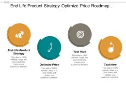 End Life Product Strategy Optimize Price Roadmap Revenue Cpb