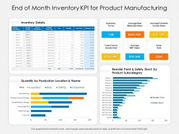 End Of Month Inventory KPI For Product Manufacturing