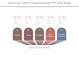 End To End Client Lifecycle Example Ppt Slide Styles