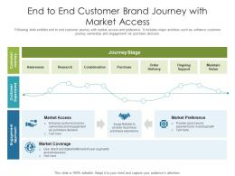 End To End Customer Brand Journey With Market Access