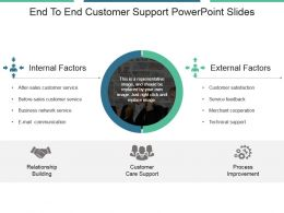 End To End Customer Support Powerpoint Slides