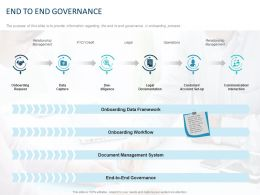 End To End Governance Ppt Powerpoint Presentation Icon Graphics