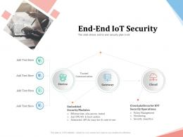 End To End IoT Security Internet Of Things IOT Overview Ppt Powerpoint Presentation Styles Introduction