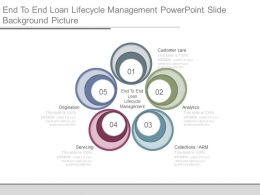 End To End Loan Lifecycle Management Powerpoint Slide Background Picture