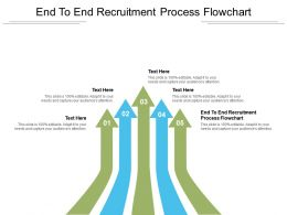 End To End Recruitment Process Flowchart Ppt Powerpoint Presentation Inspiration Picture Cpb