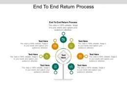 End To End Return Process Ppt Powerpoint Presentation Icon Objects Cpb