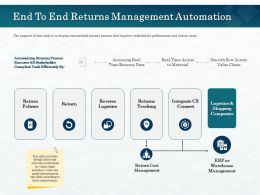 End To End Returns Management Automation Across Ppt Powerpoint Presentation Layouts